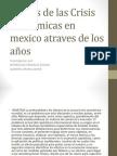 Causas de Las Crisis Economicas en Mexico Atraves