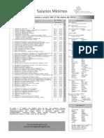 Salarios Minimos Profesionales 01-01-2014