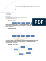 Definisi Software Process