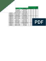 Descomposición Estacional Pms (1)