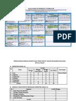 Perangkat Pembelajaran SKI K 2013