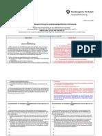 081216_arbeitsmarktinstrumente-synopse_der_ba