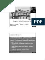 Chapter 2_AUS.pdf