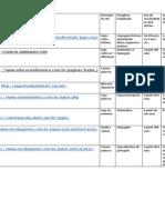 Tabela de Sites 2
