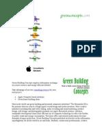 Concept Green Building