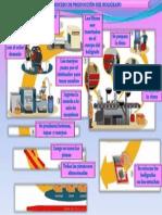 Proceso de Produccion Del Lapicero