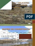 Orden Social y Relaciones Juridicas en Chavin De Huantar- Perú
