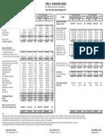3rd Quarter Revenue 2012
