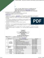 Hotarirea 717/2010 Pentru Modificarea Si Completarea Hotarârii Guvernului Nr
