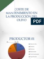 COSTE DE MANTENIMIENTO EN  LA PRODUCCIÓN DEL OLIVO.pptx