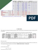 Cuadro Resumen Tesis (2)