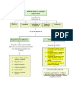 Elaboracion Unidad Didactica
