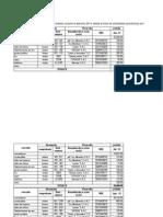 monografia, de operaciones para el impuesto a la renta