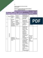 REQUERIMIENTOS DE INSTALACIÓN PARA EQUIPOS MÉDICOS SIGCHOS.pdf