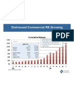 Distressed Commercial RE Growing