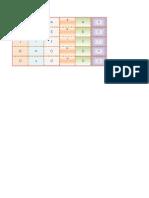 Segunda Clase de Excel