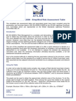 Bsen62305 Simplified Risk Assessment Table