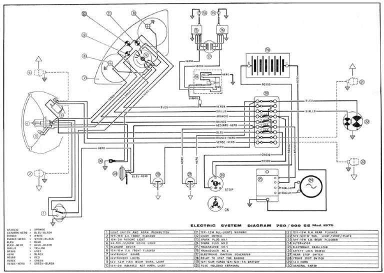 Ducati 1975 750-900SS Wiring DiagramScribd