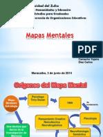 Mapa Conceptual de los Mapas Mentales