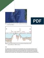 Andaman Fore Arc Basin