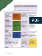 Matriz de Valoracion Portafolio Digital (2)