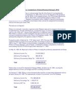Philacor Credit Corporation vs. Commissioner of Internal Revenue (February 6, 2013)
