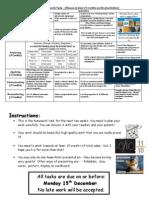 Materials Homework Task Grid