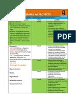 Cronograma Del Proyecto-el Cuerpo Como Soporte