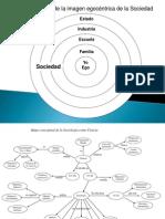 4-1Estructura Social Karl Marx