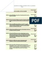 Legislatie in Domeniul Prevenirii Si Stingerii Incendiilor