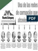 Una de las redes de corrupción que atraviesa la AFIP