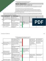 PCI DSS Requirements &  Security Assessment Procedures | Prep4audit