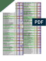 Pricelist Reseller s3komputer 09 November 2014