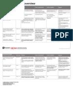 qcaa assessment overview