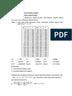 Contoh Analisis Regresi Sederhana