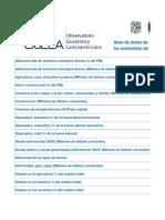 Base de Datos 1965-2012