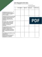 Rúbrica Para Evaluar Presentación Oral