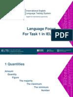 IELTS_Writing Task 1_Language Improvement.pdf
