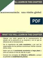una vision general de la macroeconomía KW-Cap 6.ppt