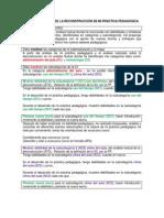 Analisis Textual de La Reconstruccion