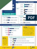 Spc Infografico Pesquisa Educacao Financeira