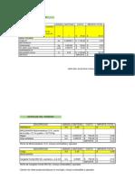 Costos Por Proceso de construccion