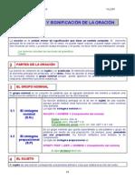 Linguistica - Resumen de Sintaxis (Con Ejercicios)