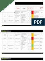 Matriz de Riesgos Sistemas de Informacion Seguros