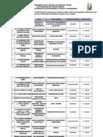 GASTOS POR COMISIONES 2014.docx