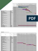 ACCA Project - Gantt Chart 2013-2020_13112013