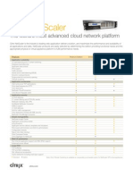 Netscaler Data Sheet