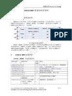 GSM-R(UBPG2) BBU配置原则和清单.doc