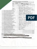 Asistencia 1ª y 2ª sesiòn Simulacro..pdf