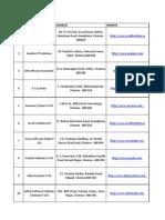 Chennai Companies Details